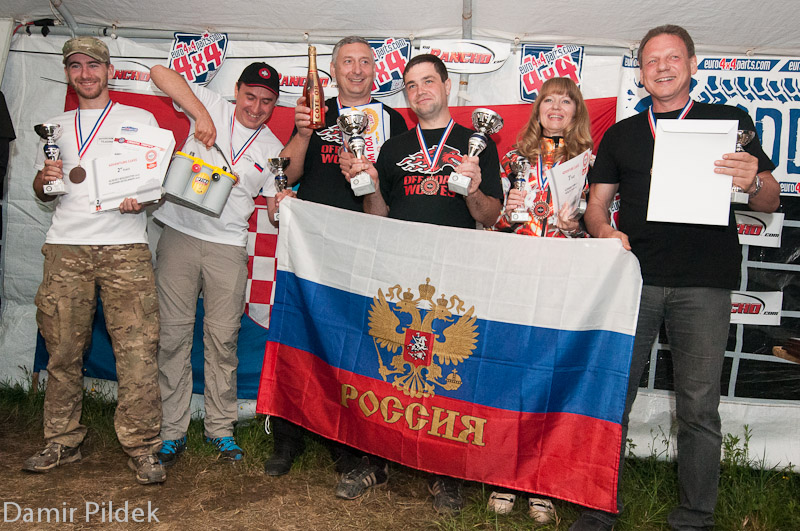 Русская победа на «Croatia Trophy»!